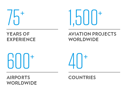 Key WSP | Parsons Brinckerhoff aviation numbers